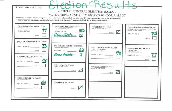 Election Results 3-5-19