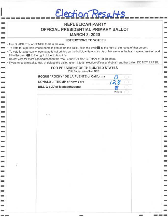 Republican Primary Ballot 3-3-20